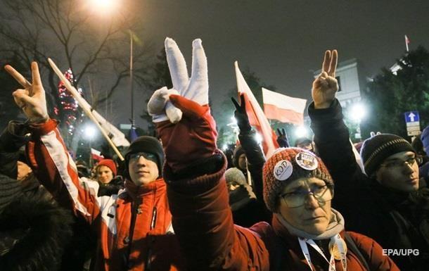 Итоги 17.12: Протесты в Польше, газовый аукцион