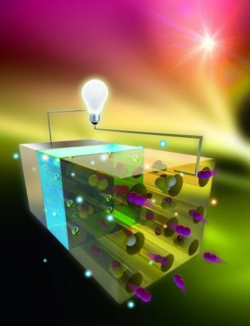 В Китае создан прототип электрической батареи, использующей атмосферный азот