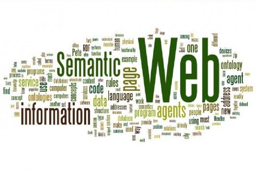 О важности семантического ядра сайта
