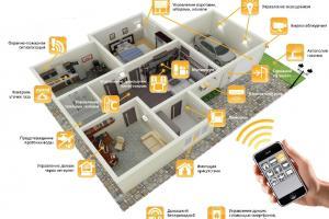 Как обеспечить безопасность в частном доме?