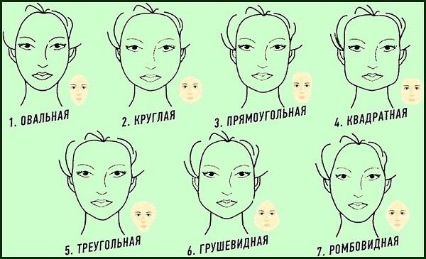 Как подобрать стрижку по форме лица. Модные стрижки