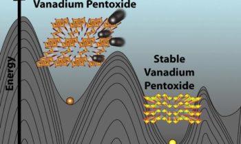 Ученые разрабатывают новый тип мощной батареи