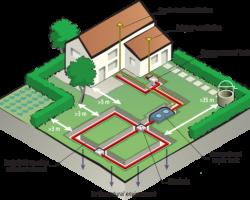 Как выбрать загородную канализацию для частного дома