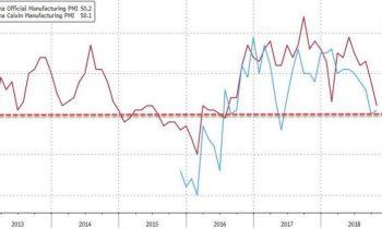 Спутники помогают представить, насколько сокращается экономика Китая
