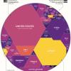 $69-триллионный общемировой долг в одной инфографике